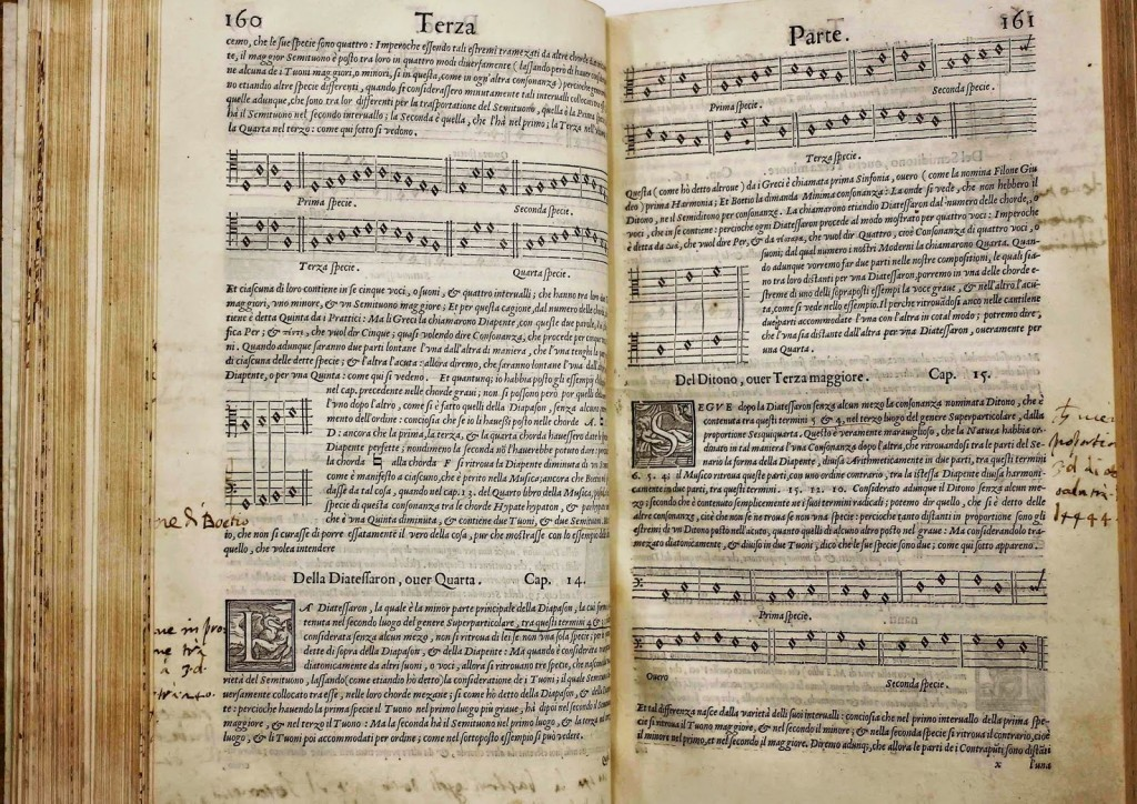 History of Music Theory